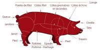 telechargement-porc-en-morceaux